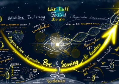 Graphic Recording Leadershiphoch3 Festival
